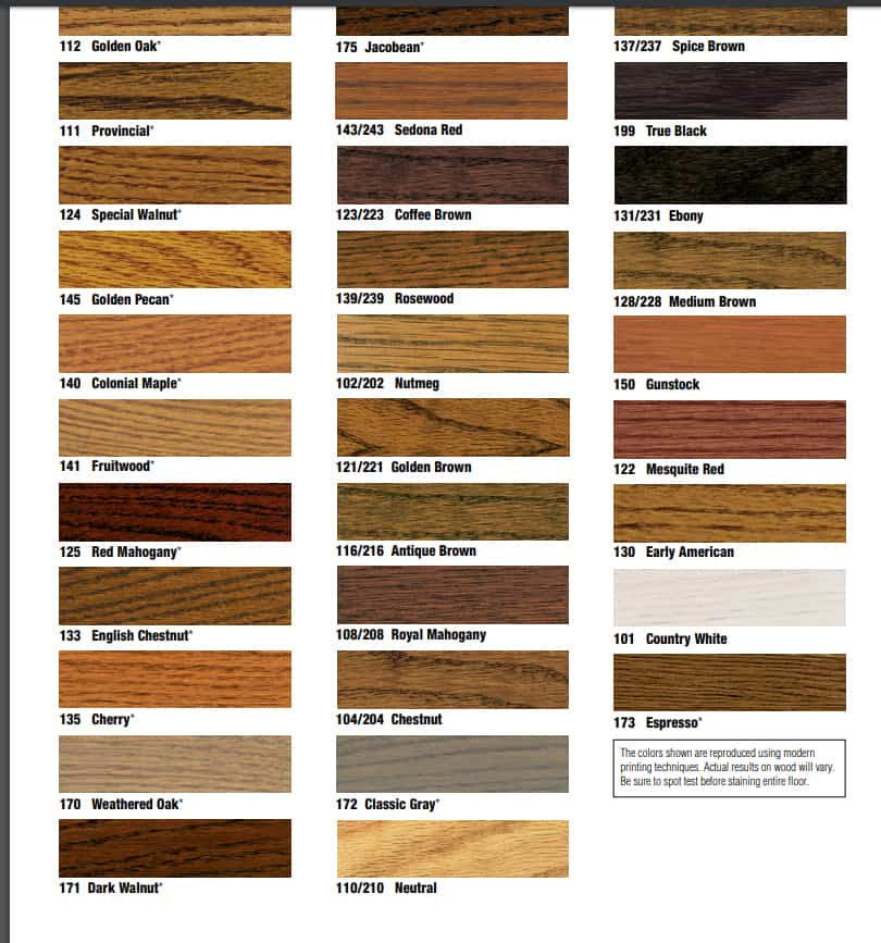 Red Oak Hardwood Floor Stains Decor Hint