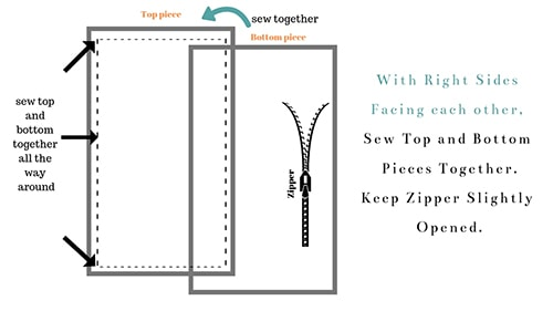 DIY Cushion Cover for a Bench or Window Seat - Handy Diagram