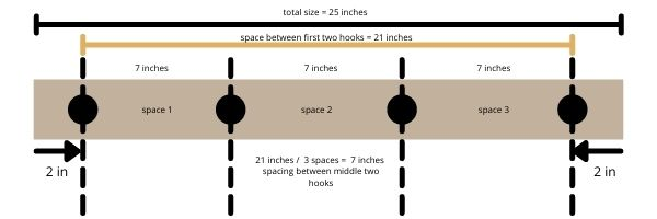 how to space hooks on a coat rack
